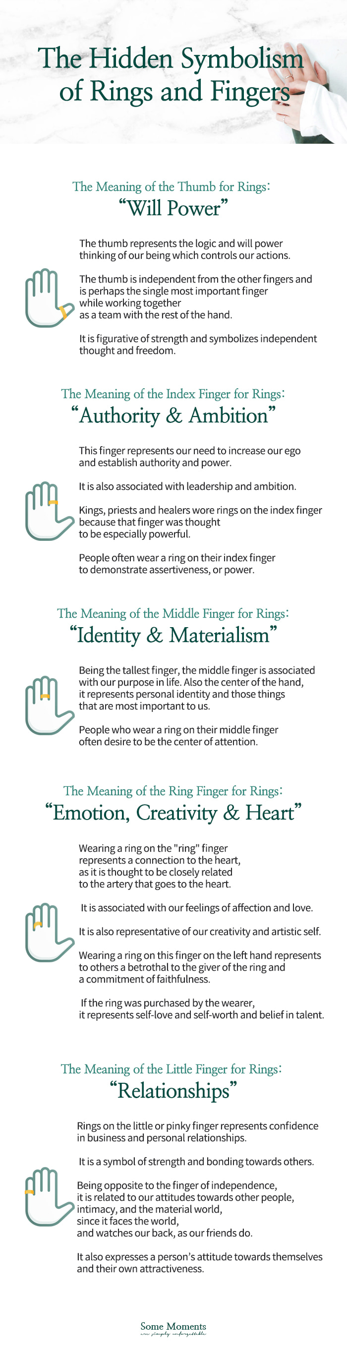 The Hidden Symbolism Of Rings And Fingers Notice Some Moments